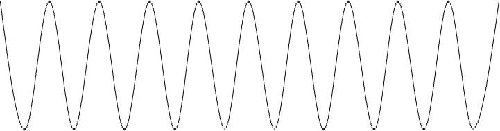 ダイナモの波